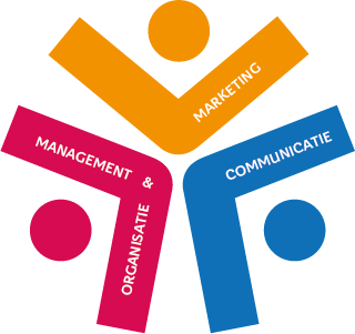 Fiorini_Marketing_Communicatie_Management-en-Organisatie